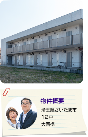 埼玉県 大西様
